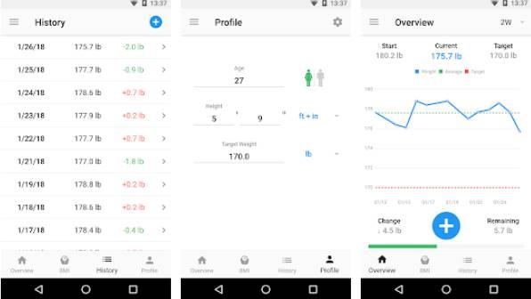 kalkulačka věkové rozmezí nejlepší bezplatná seznamka aplikace pro Android