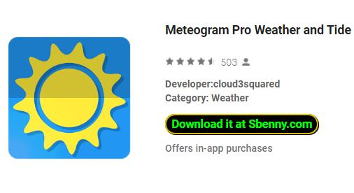 Meteogram Pro Weather and Tide Charts APK Android Download